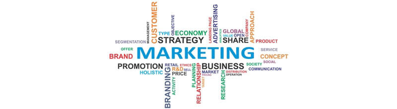 Advertising Strategy for Your Business - iBeFound International Ltd