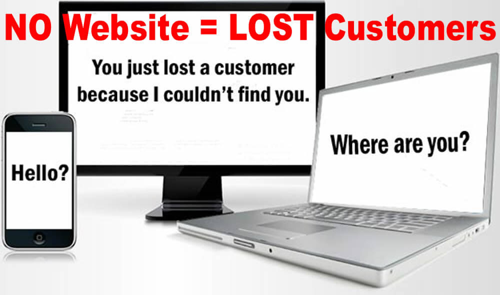 no website results in lost customers
